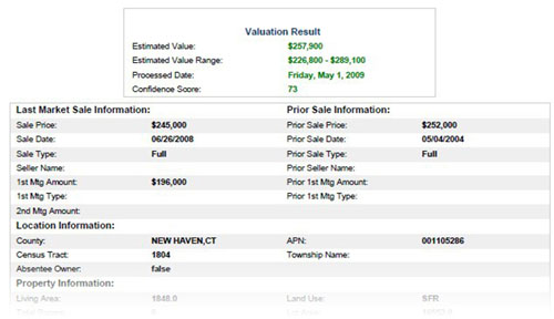 Sample of an AVM appraisal, online property valuation